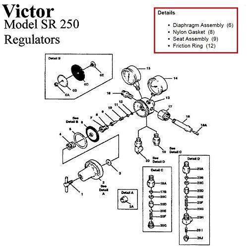 Victor SR250D SR250C Oxygen Regulator RebuildRepair Parts Kit w Diaphragm