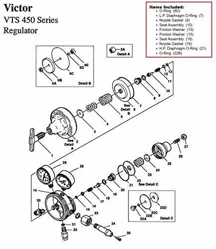 Victor VTS450D VGT450 Oxygen Regulator RebuildRepair Parts Kit