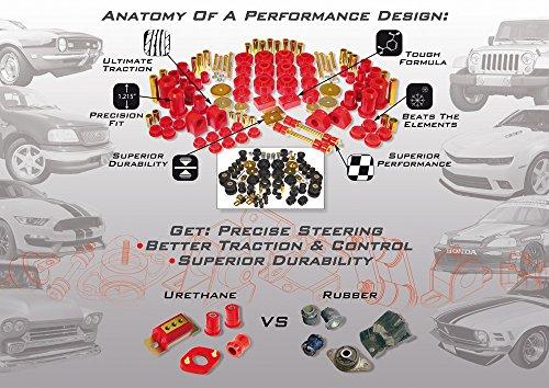 Prothane 19-1834 Red Universal Ball Joint Boot 640TIDX1625BIDX1445TAL 1 Pack
